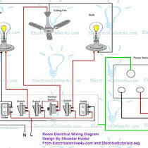 distribution board wiring for single phase wiring more how to wire a room in house in this post i am gonna to share you a room wiring diagram in wh