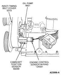 ford ranger location of camshaft position sensor Camshaft Position Sensor Wiring Diagram Camshaft Position Sensor Wiring Diagram #69 crankshaft position sensor wiring diagram