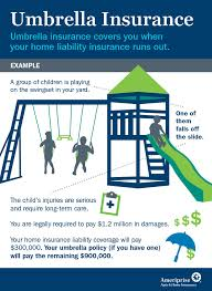umbrella insurance for when your home liability runs out