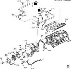 similiar 2004 pontiac grand am engine diagram keywords pontiac grand am cooling system diagram besides 2004 pontiac grand