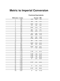 Metric Conversion Chart 8 Free Templates In Pdf Word