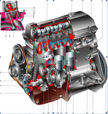 Курсовая работа Конструкция и расчет легкового автомобиля ВАЗ  Рисунок 2 Продольный разрез двигателя