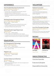 Artist Manager Resume Job Description 200 Free Professional Resume Examples And Samples For 2019