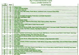 2014car wiring diagram page 387 2002 ford f250 central junction fuse box map