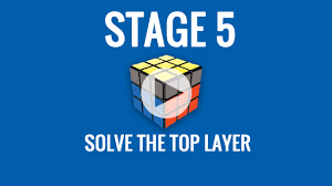 Rubik's Cube Pattern To Solve Adorable How To Solve A Rubik's Cube Stage 48 Rubik's Official Website