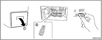 Nissan Rogue Fuse Diagram Nissan 350Z Fuse Box Diagram