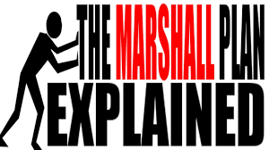 the marshall plan explained us history review