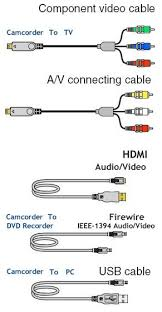 how to hookup camcorder to tv vcr dvd recorder computer these include the firewire or i link ieee 1394 digital video connection and the usb 2 0 universal serial bus connection high definition camcorders offer