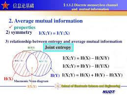 Mutual Information Venn Diagram