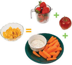 Low Calorie Fruits And Vegetables Chart How To Use Fruits And Vegetables To Help Manage Your Weight