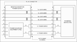 6  cat5 poe wiring diagram   Switch Wiring further Cat5 Poe Wiring Diagram regarding Cat5E Poe Wiring Diagram together with  furthermore Beautiful Cat5 Poe Wiring Images For Image Wire Gojono   And Fancy besides Cat 5 Wiring Diagram B In Free Printable Poe Ether  Best Of Cat5e in addition 3 Cat5 Poe Wiring Diagram Ve9t – wanderingwith us as well Poe Cat5 Wiring Diagram   fonar me also Cat5 Wiring Diagram Poe WIRE Center At   fonar me together with  besides Projects Idea Of Poe Wiring Diagram Diagrams Camera Injector Cctv 0 besides 8  cat5 poe wiring diagram   Gauge Wiring. on cat5 poe wiring diagram