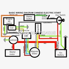 atv ac wiring diagrams wiring diagram sys 110cc atv wiring switch wiring diagrams value 110 cc atv electrical diagram wiring diagram 110cc atv
