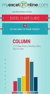 Excel Chart Template Infographic Free Microsoft Excel