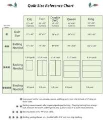 Bedspread Sizes Chart Quilt Sizing Chart Crafts Sewing And No Sewing Quilt