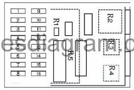 fuse box diagram honda accord 1998 2003 2000 honda accord radio fuse at 1999 Honda Accord Fuse Box Diagram