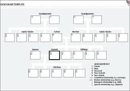 template for genogram in word genogram template word b2u info