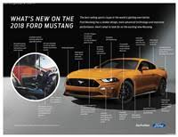 2018 ford capri. beautiful ford ford sync connect wth fordpass is available on mustang for the first  time when using fordpass app smartphones drivers can start lock  on 2018 ford capri
