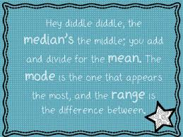 Mean Median Mode Anchor Chart Mean Median Mode Range Poem