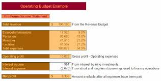 Church Operating Budget Template Free With Walkthrough