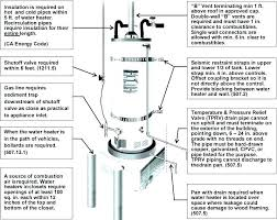 Expansion Tank Sizing Neriumglobal Co