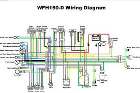 diagram likewise kazuma 50cc atv wiring diagram on kazuma falcon wiring diagram on kazuma meerkat wiring diagram on falcon 150 atv