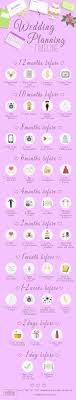 9 Wedding Planning Infographics Useful Ideas Tips