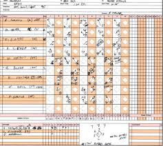 Baseball Score Book Pages Printable Baseball Score Sheet With Pitch Count Facile Template