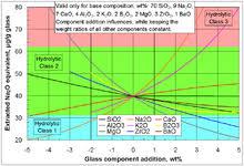 Galvanic Corrosion Chart Pdf Corrosion Wikipedia