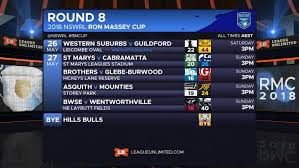 all the results and scorers from the eighth round of the nswrl ron massey cup
