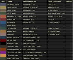 Citadel Color Conversion Chart Gw Vallejo Paint Conversion Chart Www Bedowntowndaytona Com