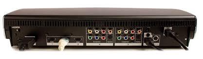 bose videowave. bose videowave specification videowave i