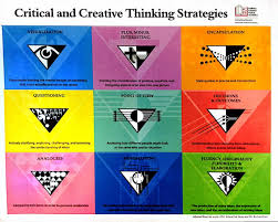creativity and critical thinking training order essay online yoga vidya de
