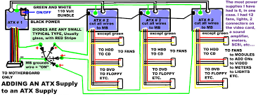 add power the question remains since it is assumed that you have lots of spare old small power supplies how do you know which diodes will work