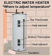 55 gallon water heater. 55 Gallon Electric Water Heater Thermostat Location Hot R