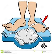 Image result for clip art weight scale