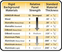 acrylic sheet thickness chart get custom signs fast signs banners decals and lettering in