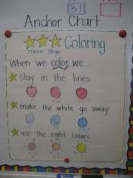 Kinder Anchor Charts My Crazy Life In Kindergarten Anchor Charts And Circle Maps