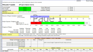 Work In Progress Excel Template Project Status Report Template In Excel