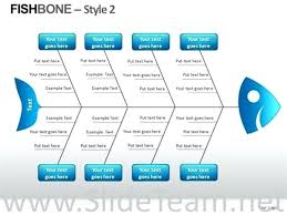 Root Cause Analysis Fabulous Flow Chart Template – Horneburg.info