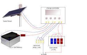 solar powered 12v lighting system transition ipswich solar 12v system using mppt pwm charge controller