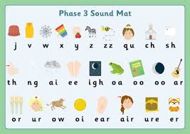 The decodable words for phase three are also provided. 16 Phonics Phase 3 Sound Order Free Download Pdf Doc Zip