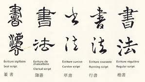 chinese calligraphy quora