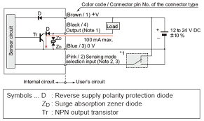 compact photoelectric sensor cx 400 ver 2 i o circuit and wiring i o circuit diagram