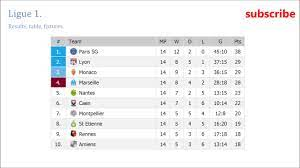 table and fixtures matchday 14