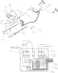 land pride mower wiring diagram schematics wiring diagram land pride mower wiring diagram nice place to get wiring diagram u2022 gravely mower wiring diagram land pride mower wiring diagram