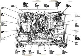 6 9 7 3 idi diesel tech info page 4 ford truck enthusiasts forums diagram of the selenoids and sensors on the 7 3 engine