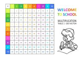 Free Vector Multiplication Table - Download Free Vector Art, Stock ...
