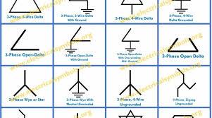 delta metering wiring diagram car wiring diagram download 240v 3 Phase Wiring Diagram 3 phase 4 wire delta facbooik com delta metering wiring diagram 240v 3 phase delta wiring diagram single phase wiring diagram 240v 3 phase wiring diagram for motors