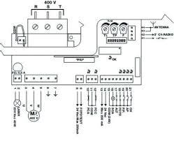 electric gate motor wiring diagram inspirational electric gates electric gate motor wiring diagram best of electrical wiring diagram books pdf motorcycle diagrams harness of