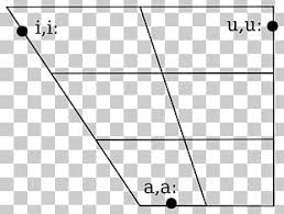 Arabic Phonetic Chart Vowel Diagram Arabic Alphabet Arabic Wikipedia Png Clipart